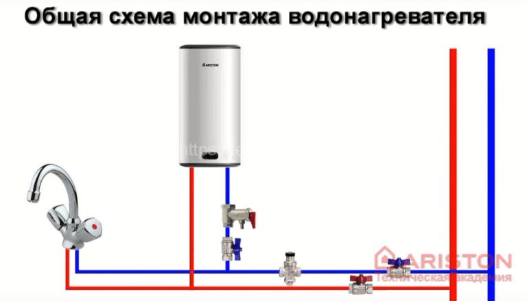 Подключение накопительного водонагревателя своими руками на даче