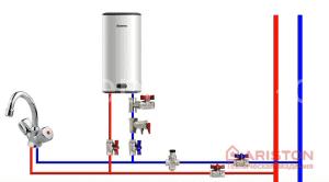Наши специалисты выполняют установку водонагревательного оборудования любых типов в Павловском Посаде