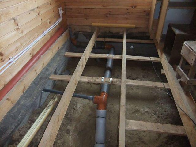 Централизованная канализация