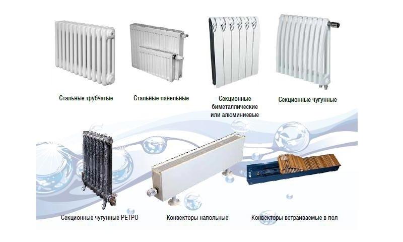 Виды радиаторов для отопления, какие батареи купить в 2018 году