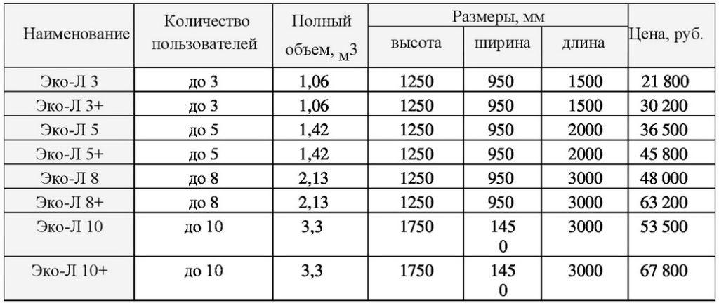 Септик «Эко-Л» цена