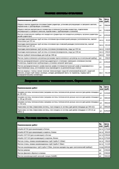 ceny-na-vodosnabzhenie-kanalizaciyu-otoplenie