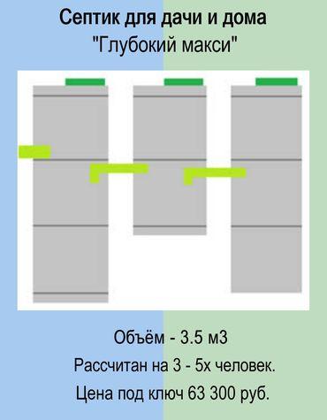 Септик бетонный глубокий для дачи и дома из 3 колодцев